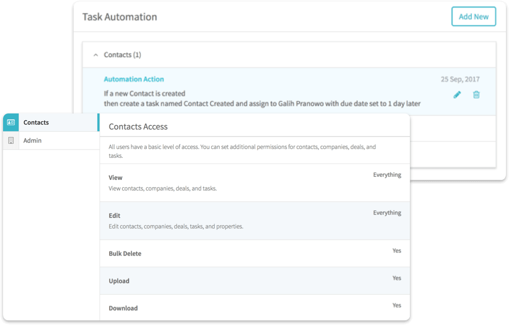 Role based access and automations