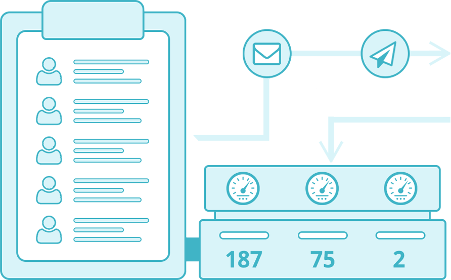 Run email campaigns using Qontak's structured email templates that help your organization run effective and targeted campaigns