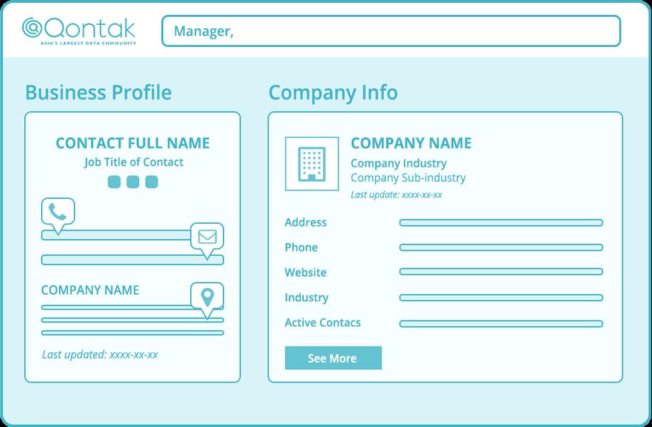 Cari kontak dengan akurat menggunakan nama, lokasi, departemen, tingkat senioritas, industri dan ukuran perusahaan