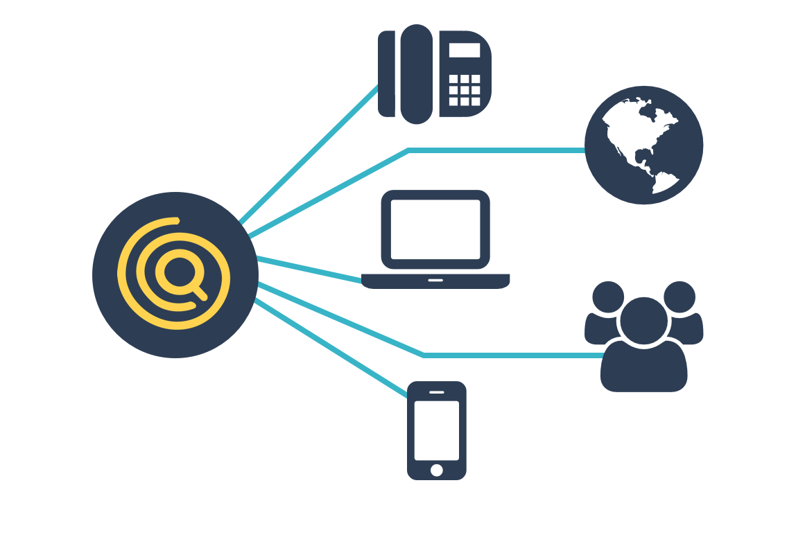 Img voip solution